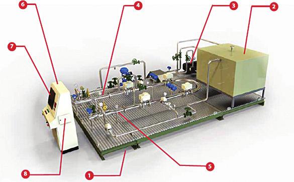 Sistema de Pigging – Ref. DT-PG008