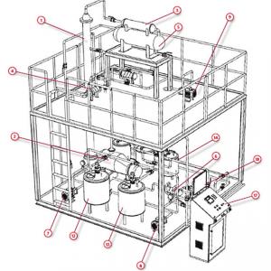 Coluna de Destilação Totalmente Controlada por Instrumentos – Ref. DT-PG012