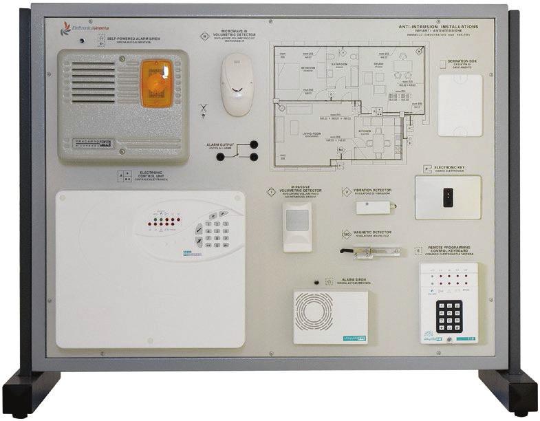Painel para Demonstração em Sistemas Antirroubo – Ref. DT-DM007