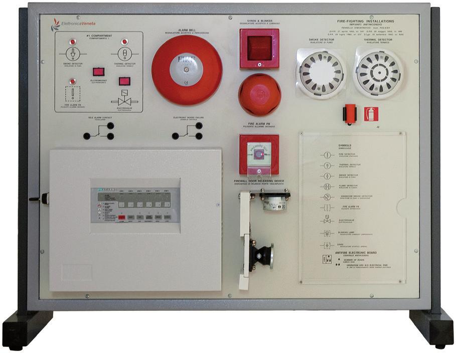 Painel para Demonstração de Sistemas Anti-incêndio – Ref. DT-DM008