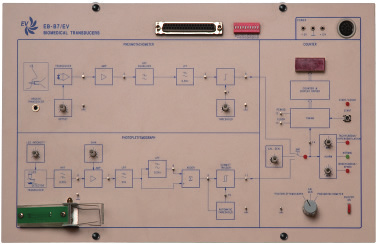 Módulo para Estudo de Medidores de Curva Pletismográfica e Frequência Respiratória – Ref. DT-EB007