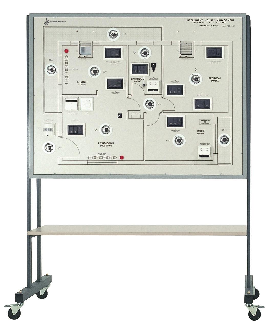 Painel para Demonstração para Projeto e Análise Funcional de Sistemas Elétricos/ Eletrônicos de uma Casa Inteligente – Ref. DT-DM009