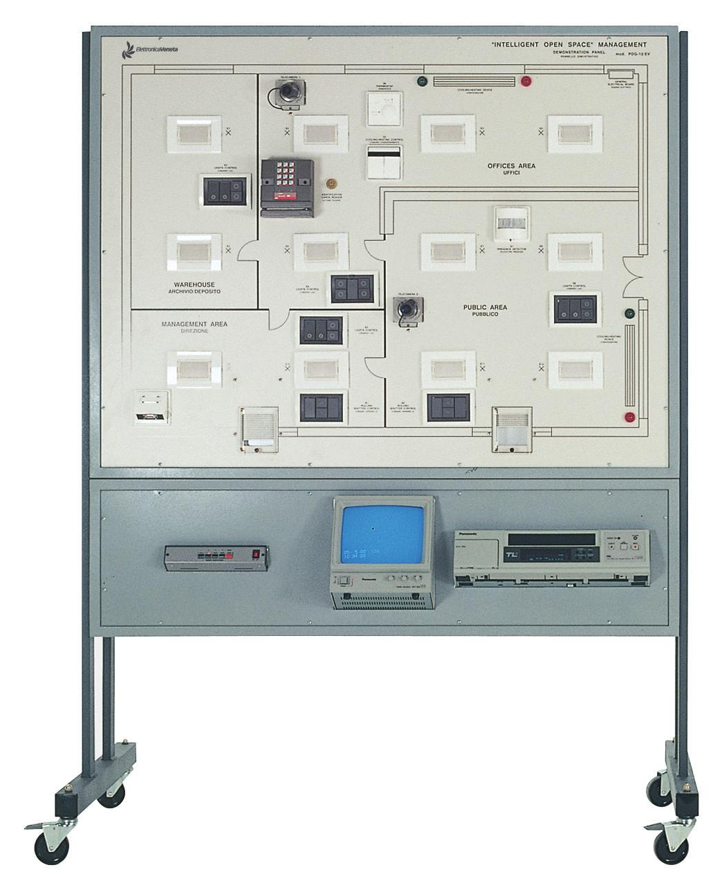 Painel para Demonstração para Análise de Projeto e Operacional dos Sistemas Elétricos/Eletrônicos de Área Livre Inteligente – Ref. DT-DM010