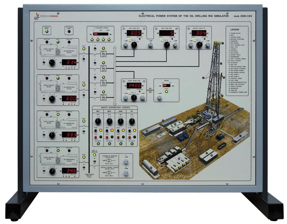 Simulador para Estudo de Sistemas Elétricos de Perfuratrizes em Plataformas de Petróleo – Ref. DT-ET012