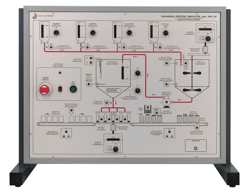 Simulador de Processo de Embalagem – Ref. DT-AI020